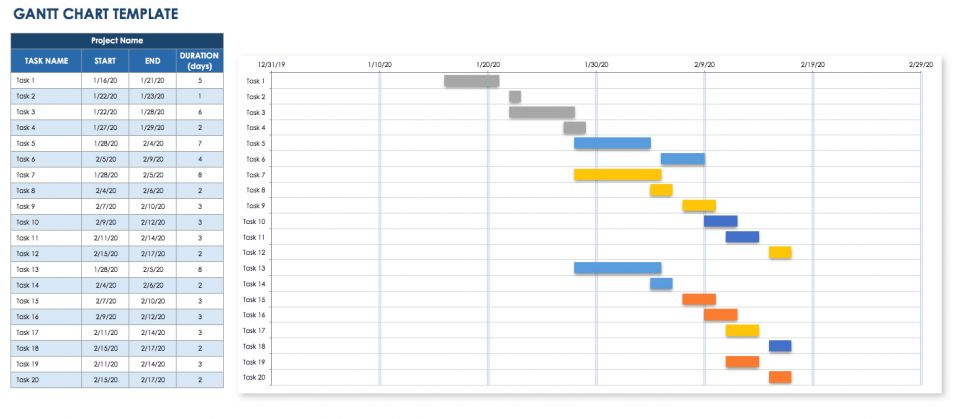 Free blank timeline templates smartsheet use this simple gantt chart template for a variety of tasks such as project management business planning or even a personal to do list accmission Images