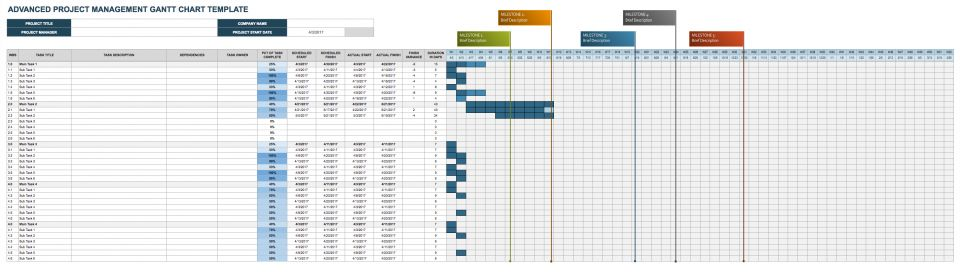 Google sheets gantt chart templates smartsheet use this gantt chart google sheets template to manage a complex project or to manage multiple projects simultaneously it allows you to track phases ccuart Choice Image