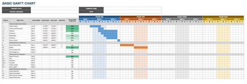 Google Sheets Gantt Chart Templates – Number Chart Template