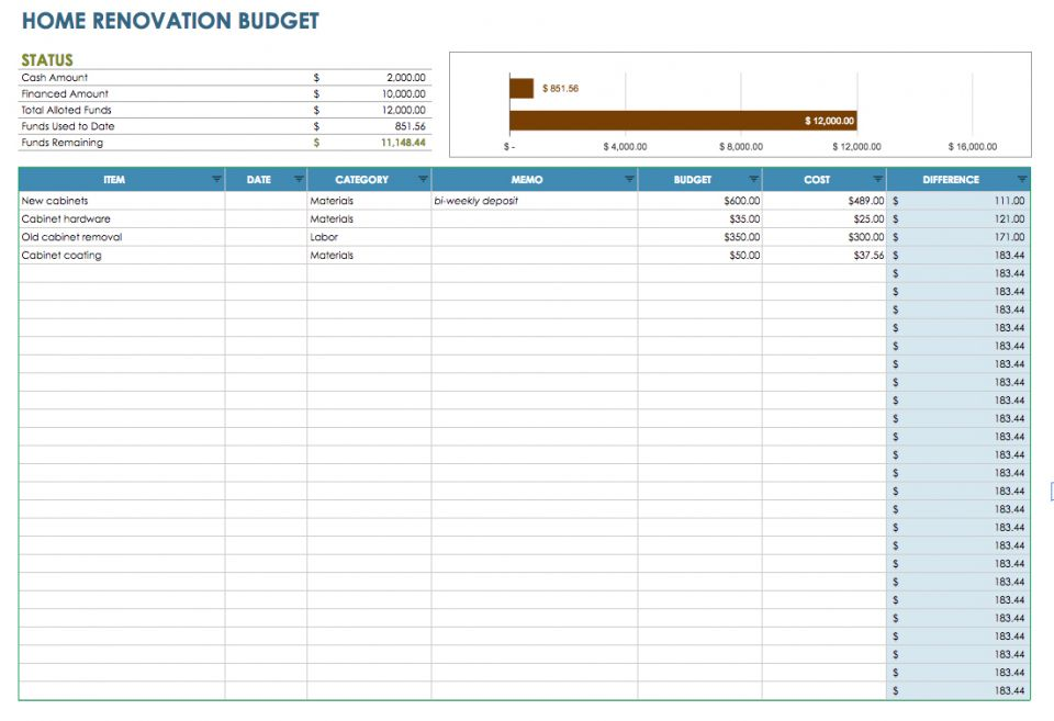 Open Home Renovation Budget Template - Google Docs