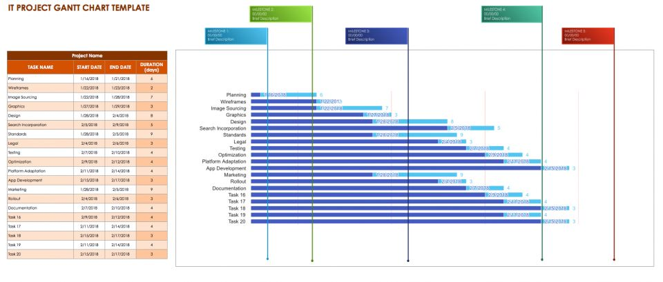 Google Gantt Chart Smartapp: Google Sheets Gantt Chart Templates | Smartsheet,Chart
