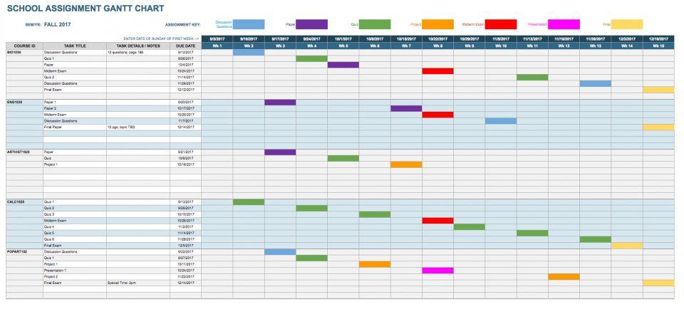 Gant Sheet Zoroterrainsco - T chart template google docs