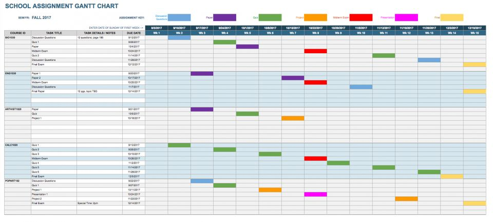 Google sheets gantt chart templates smartsheet gantt charts arent just for business purposes you can also use them to keep track of academic assignments this google gantt chart template helps ccuart Choice Image