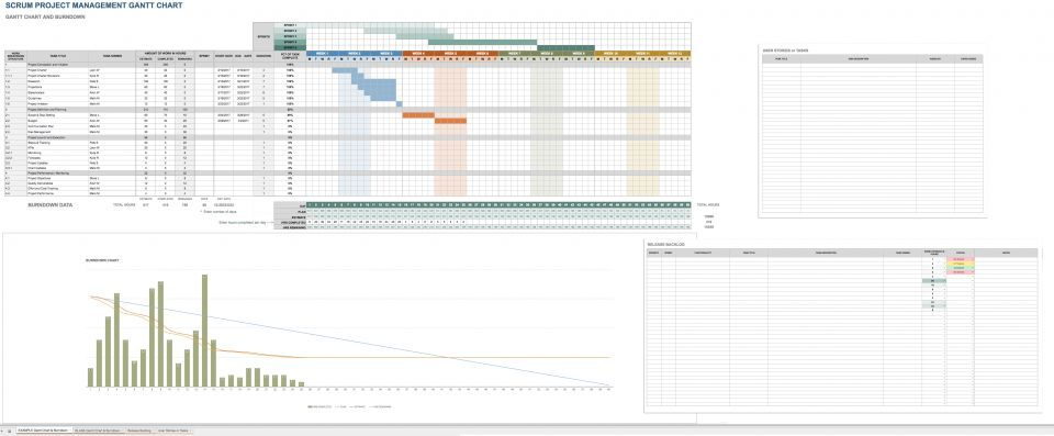 Google sheets gantt chart templates smartsheet if youre managing a software development project or you just want to track project progress more precisely use this google sheets gantt chart template ccuart Choice Image
