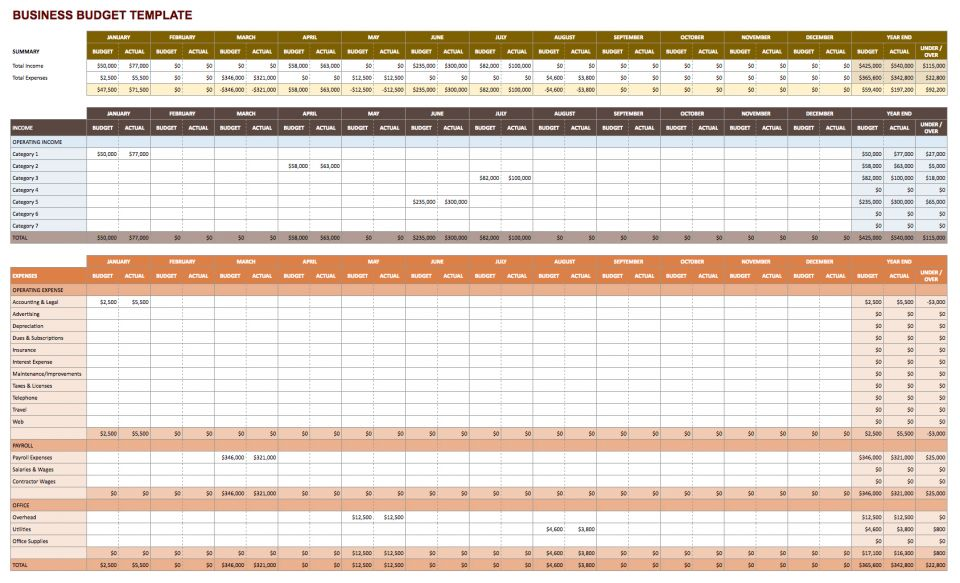 Google Sheets Business Budget Template