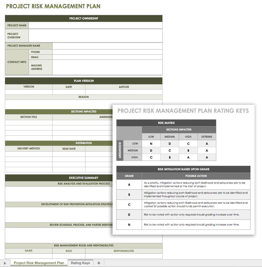 Free risk management plan templates smartsheet for Numbers project management template