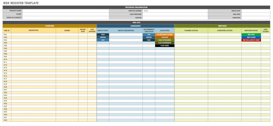 Free risk management plan templates smartsheet for Risk documentation template