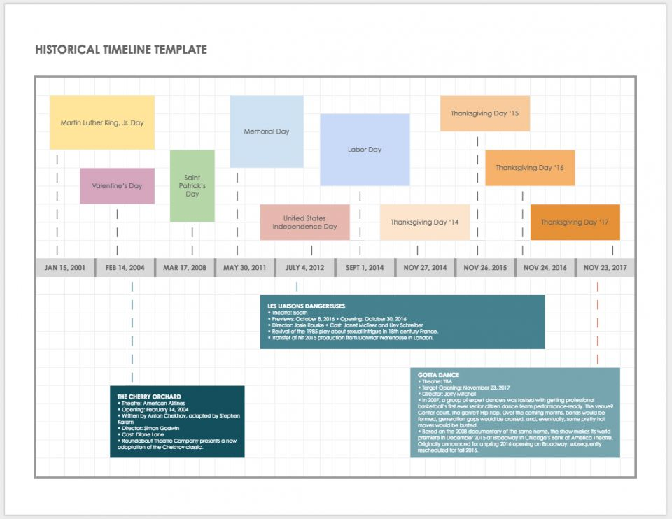 timeline template google docs - Selo.l-ink.co