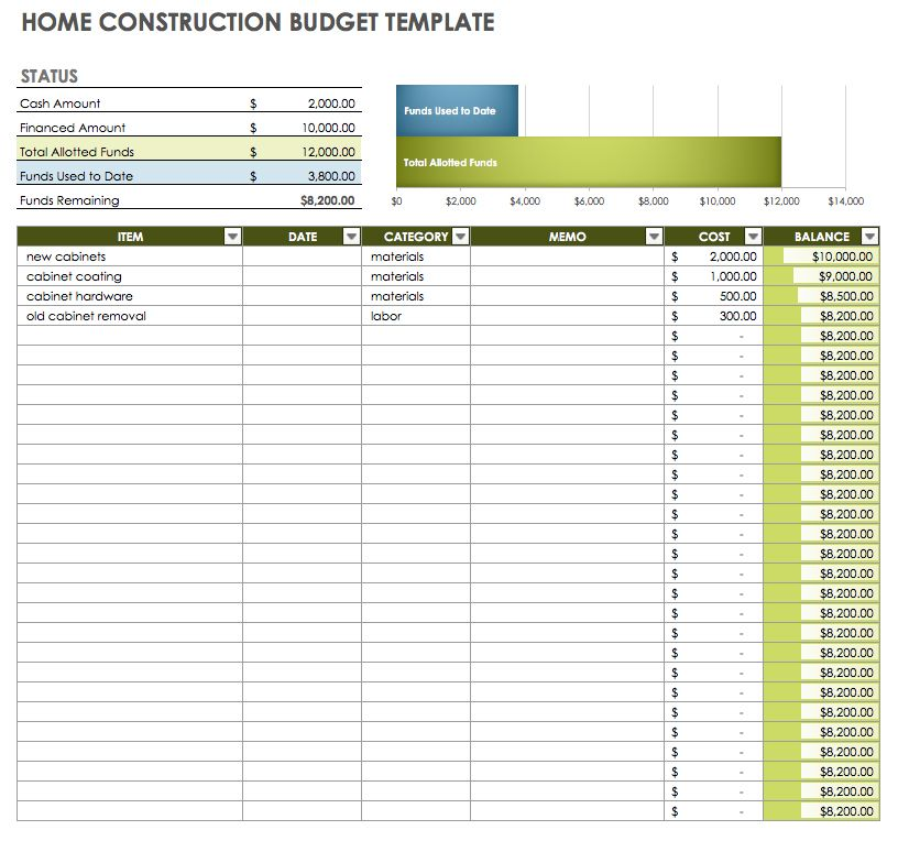 Free monthly budget templates smartsheet for Home construction budget template