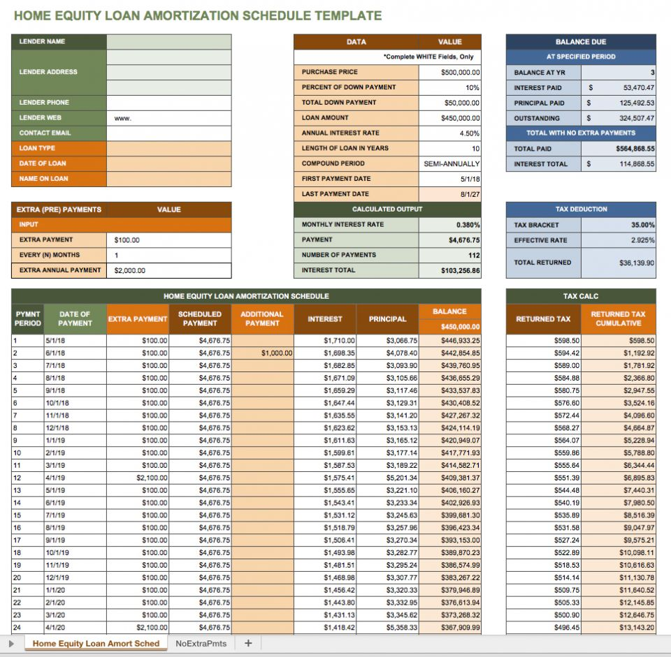 auto loan amortization excel template