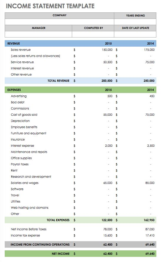 Statement Templates. Income Statement Template Free Cash Flow