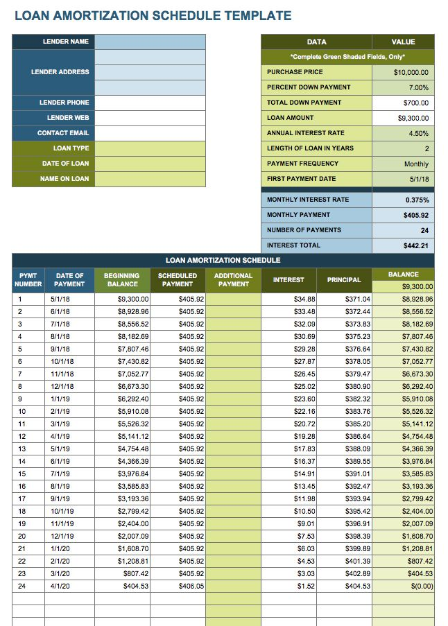 General Loan Amortization Schedule Template