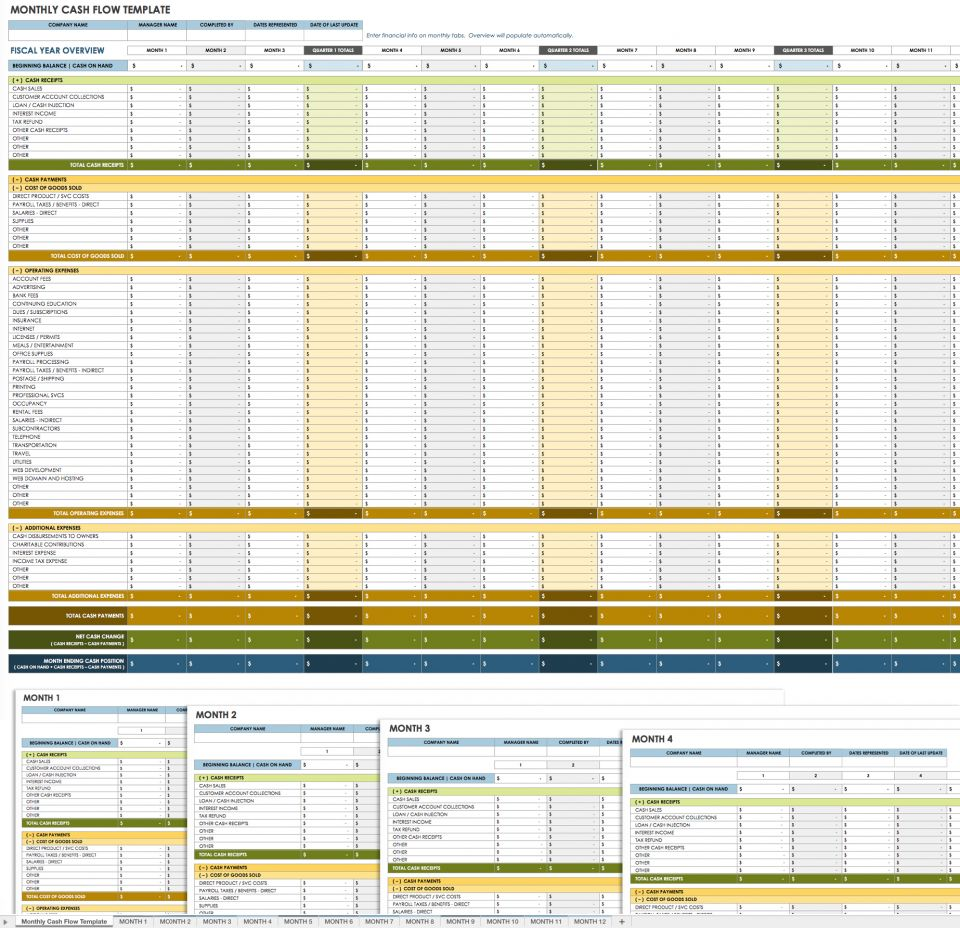 Free cash flow statement templates smartsheet this comprehensive template offers an annual overview as well as monthly worksheets create a detailed monthly cash flow report to analyze performance or maxwellsz
