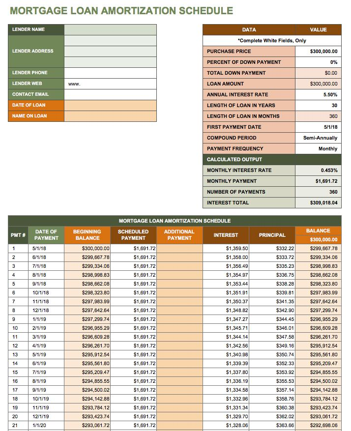 mortgage loan amortization schedule template