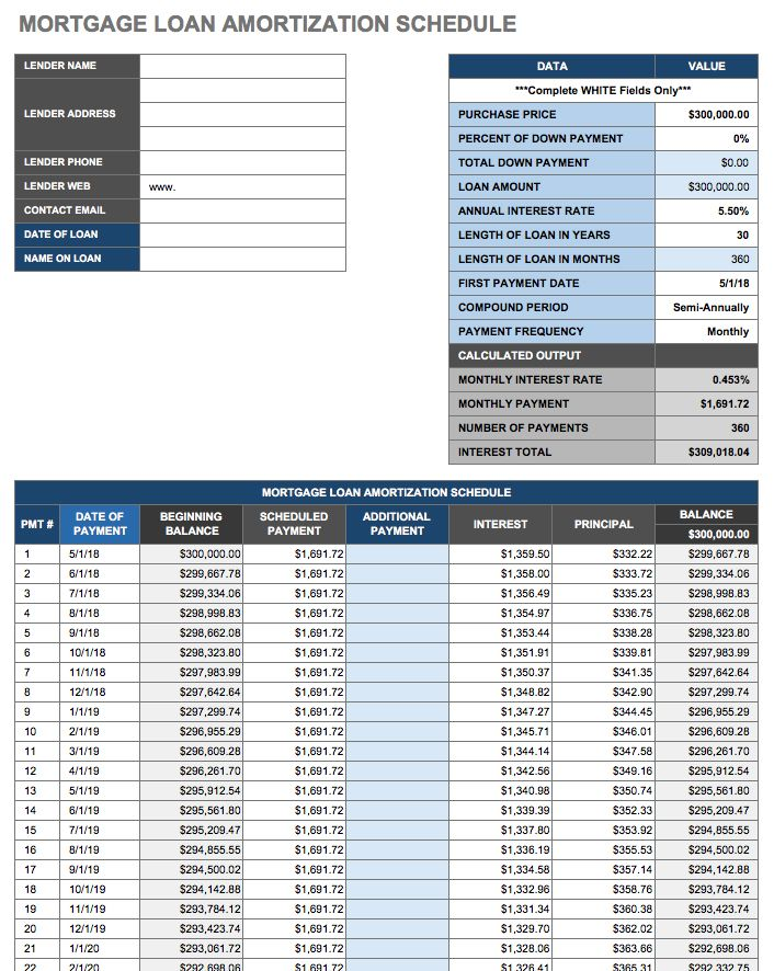 Car loan interest calculator table
