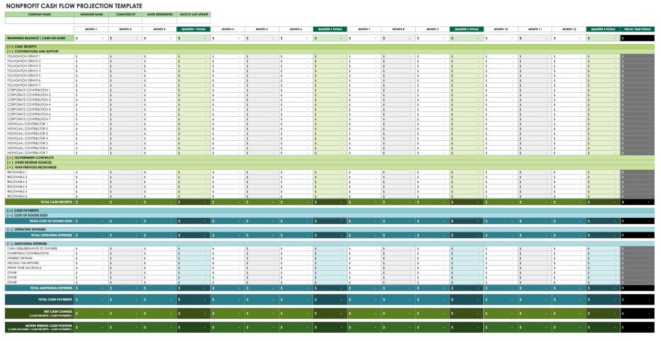 monthly cash flow plan excel