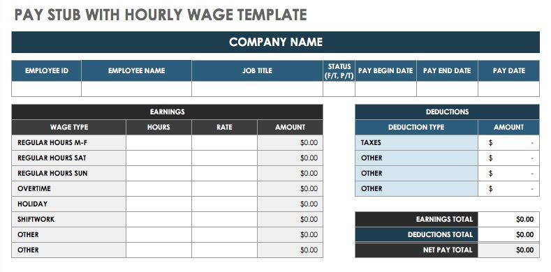 if you need a pay stub template with detailed hourly data this excel option shows an itemized list of hours worked and hourly rates based on the type of