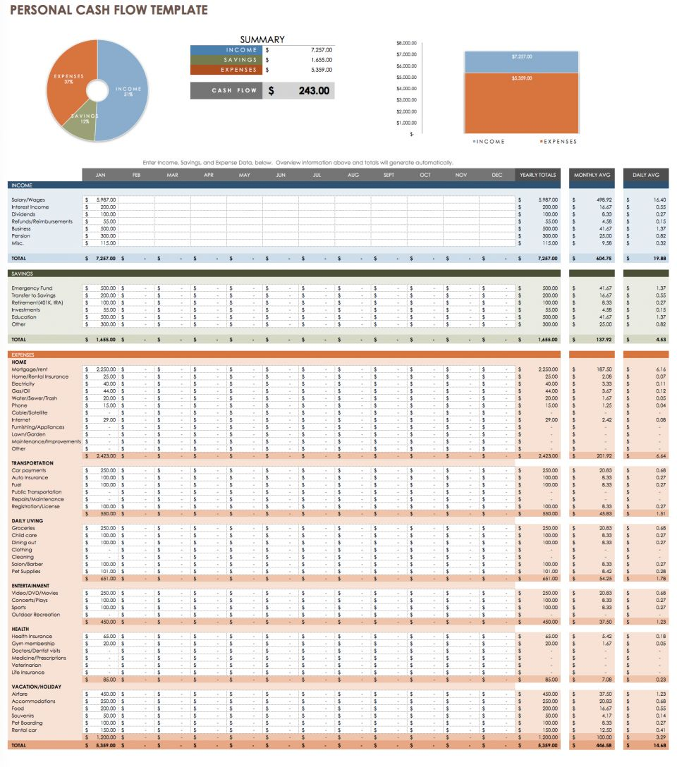 Lovely Individuals Can Manage Their Personal Cash Flow With This Free Template.  The Simple Layout Makes It Easy To Use And Provides A Financial Overview At  A ... Idea Cash Template