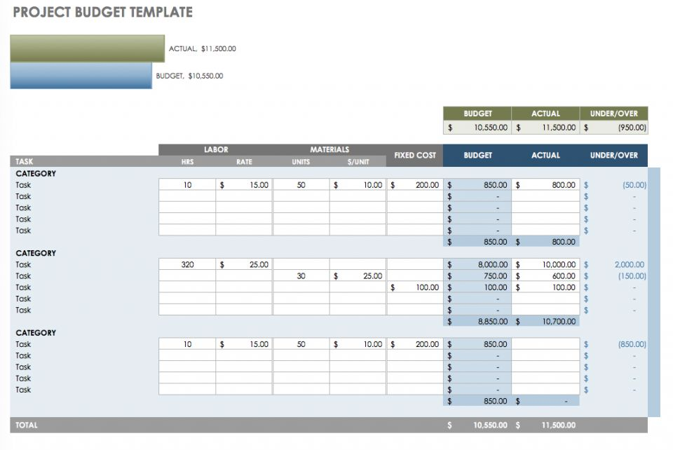Project Budget Template  Excel Po Template
