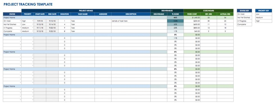 Google Docs Templates Timeline Templates Smartsheet - Google sheets for project management