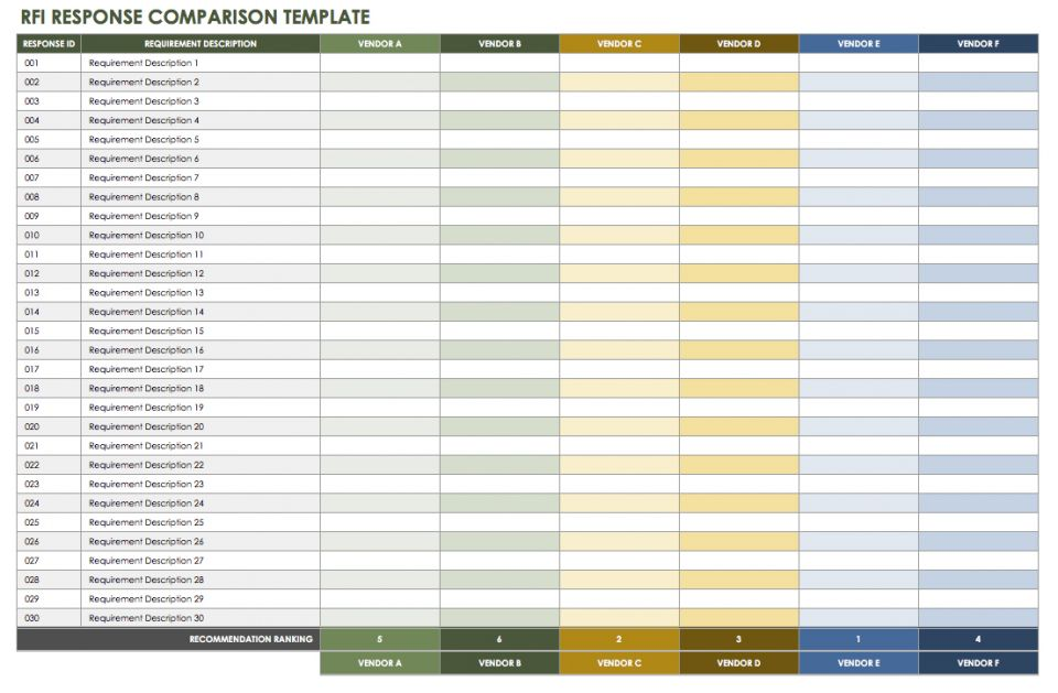 Free Request for Information Templates | Smartsheet on dictionary template excel, rental template excel, resource template excel, time template excel, to do template excel, faq template excel, organizational structure template excel, event schedule template excel, meeting schedule template excel, message template excel, year calendar template excel, master schedule template excel, delivery schedule template excel, directory template excel, survey results template excel, phone list template excel, register template excel, training template excel, staff roster template excel, blueprint template excel,