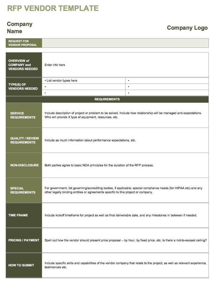 Supply chain management principles examples templates for Vendor management excel template