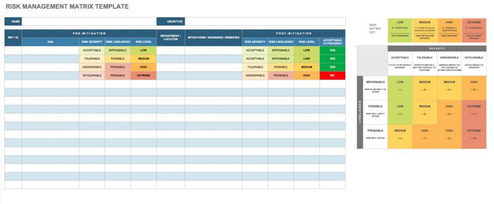 Supply Chain Management Principles Examples Templates Smartsheet