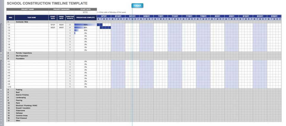 Construction timeline template collection smartsheet for Bath remodel timeline