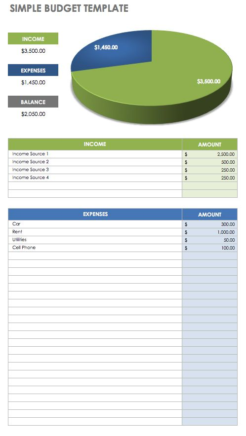 this simple budget template keeps things easy weighing expenses against income for a quick financial overview the template includes a basic dashboard that