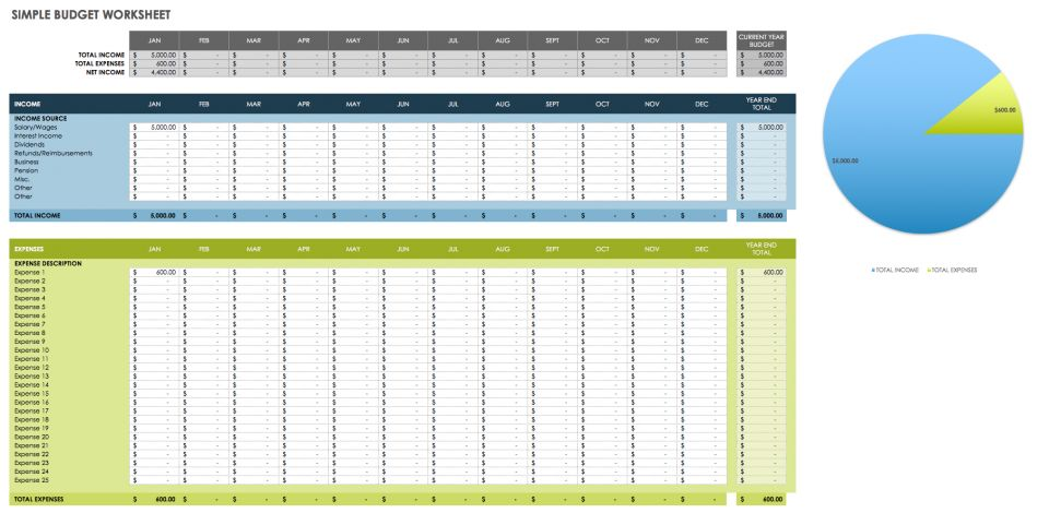 Free Monthly Budget Templates – Simple Monthly Budget Worksheet