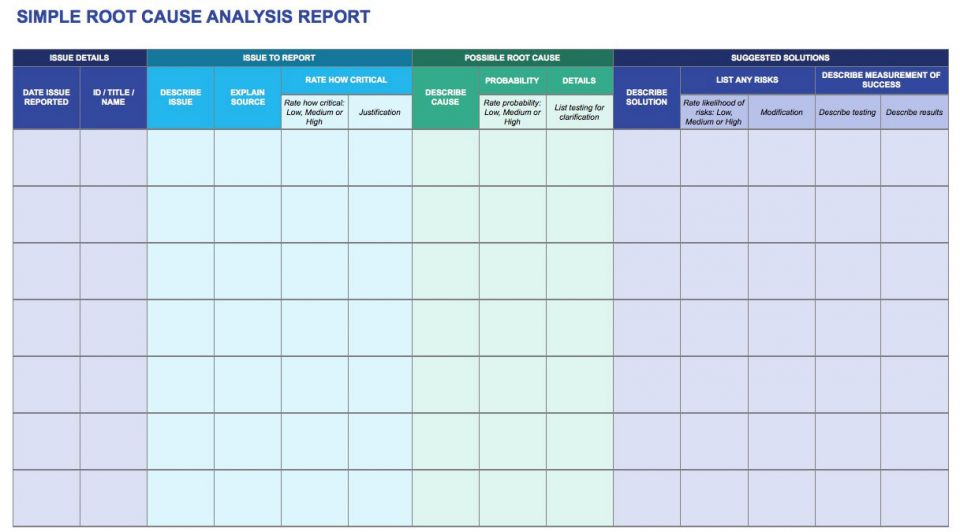 Nice Simple Root Cause Analysis Template