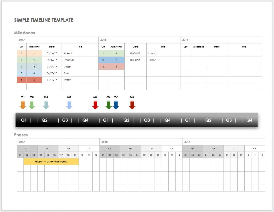 Google Docs Templates Timeline Templates Smartsheet - Google sheets project management template