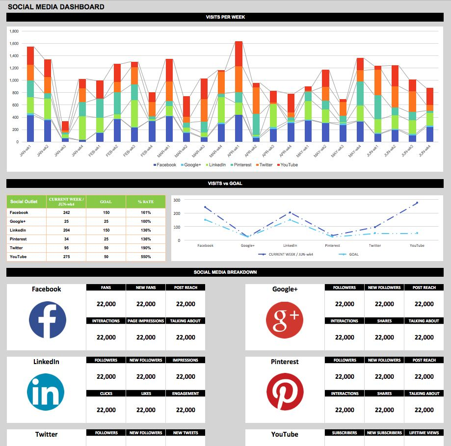 CRM Dashboards Customer Service Success Smartsheet - Social media report template excel