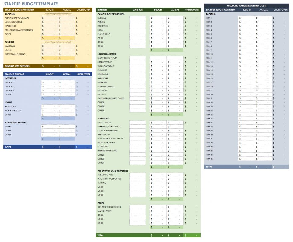 Free startup plan budget cost templates smartsheet startup budget template pronofoot35fo Images