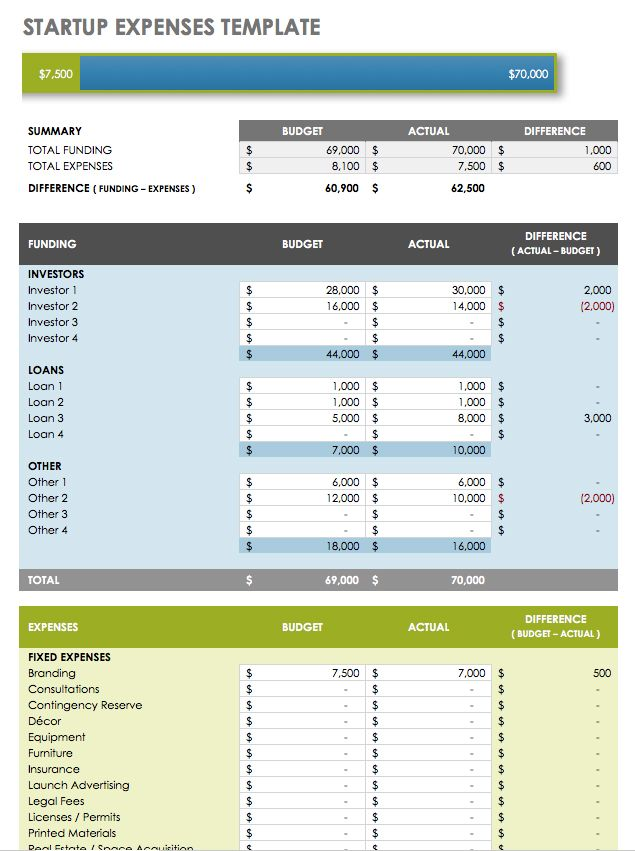 start up expense template