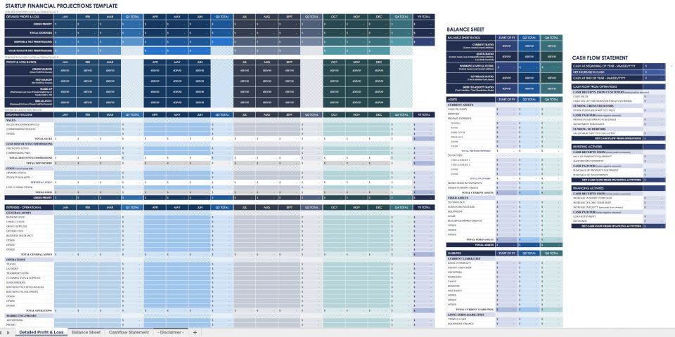 Free startup plan budget cost templates smartsheet for Startup financials template