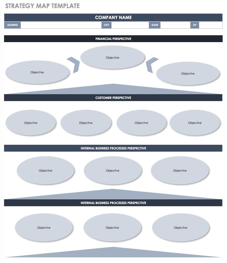 Balanced scorecard examples and templates smartsheet strategy map template excel cheaphphosting