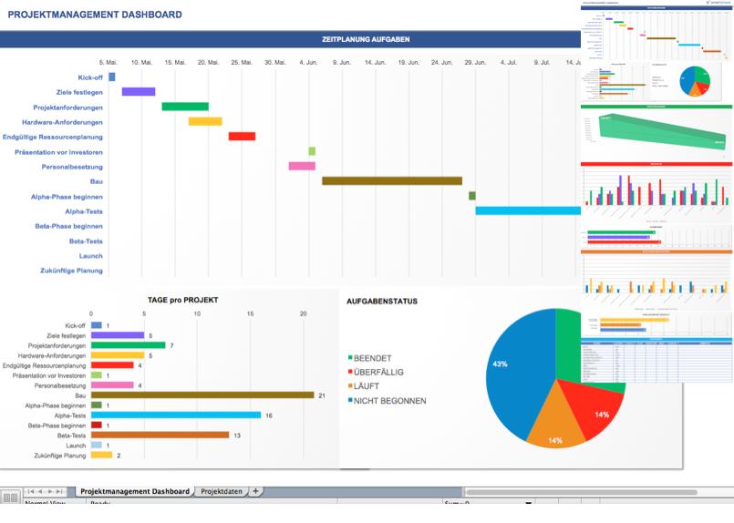 kostenlose excel dashboard vorlagen vorgestellt von smartsheet