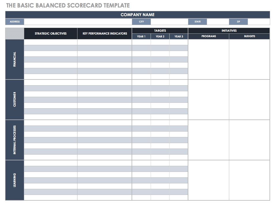 Balanced scorecard examples and templates smartsheet the basic balanced scorecard template excel wajeb Images