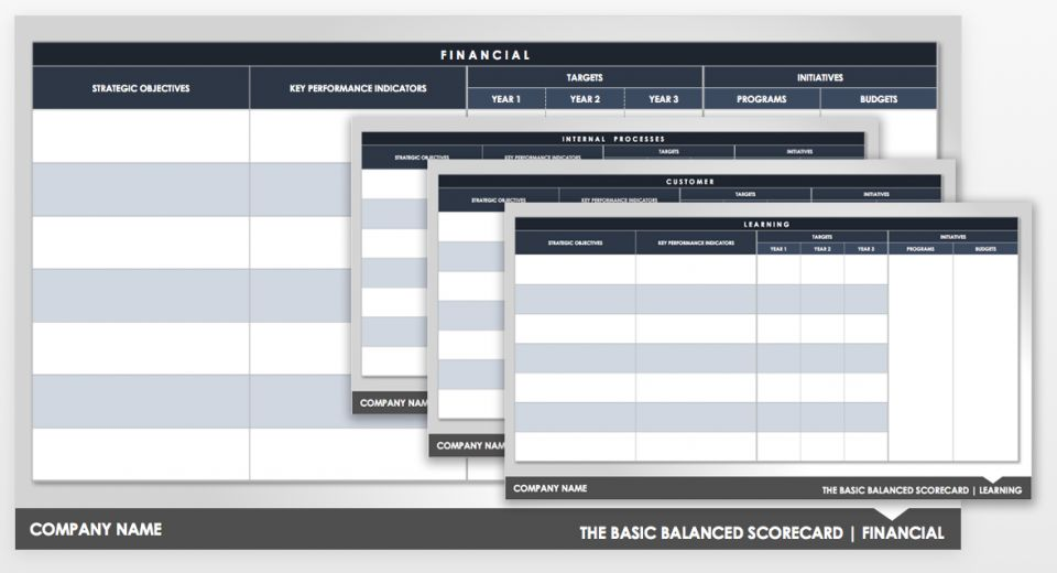 Balanced scorecard examples and templates smartsheet the basic balanced scorecard template powerpoint flashek Gallery