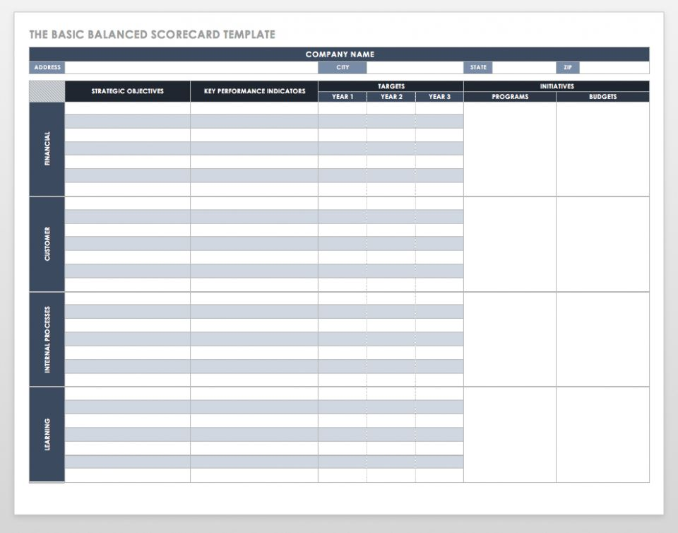 Balanced scorecard examples and templates smartsheet the basic balanced scorecard template word wajeb Images