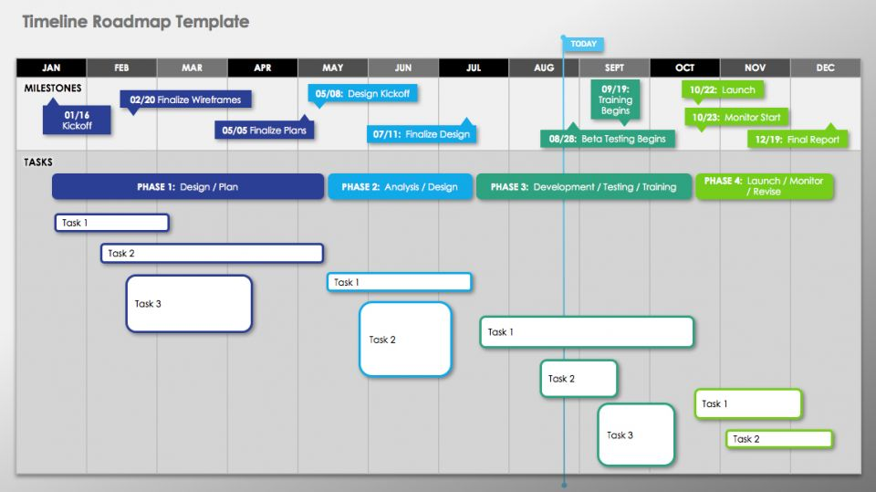 Free technology roadmap templates smartsheet this ppt template allows you to create a technology roadmap in a timeline format you can customize the template by adjusting the dates to suit your toneelgroepblik Image collections