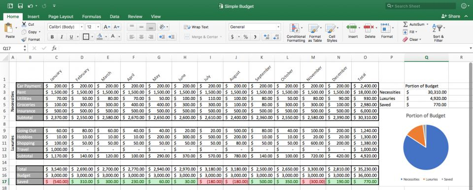 create a simple visualization select the entire portion of budget table and then click the insert tab on the ribbon and choose pie chart because of how