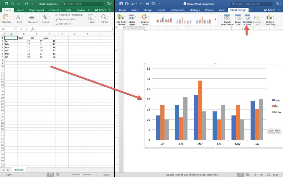 How to make a spreadsheet in excel word and google sheets smartsheet charts will work as described in the previous section on copying excel charts adding a chart will open an excel file that has one sheet with the chart ibookread PDF