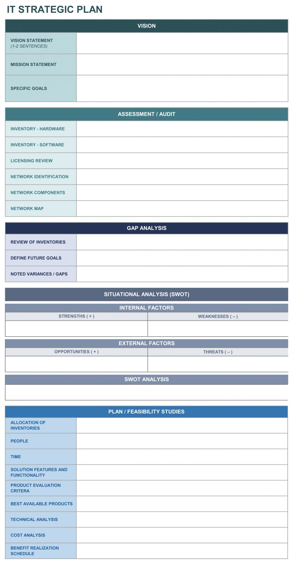beginner s guide to it infrastructure management smartsheet rh smartsheet com Computer Security Network Infrastructure