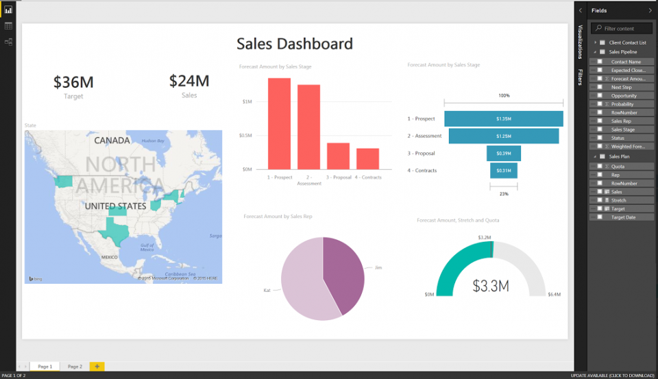 Sales Dashboard Templates And Examples Smartsheet - Customer dashboard template