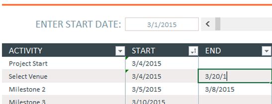 How to Make an Excel Timeline Template – Timeline Sample in Excel