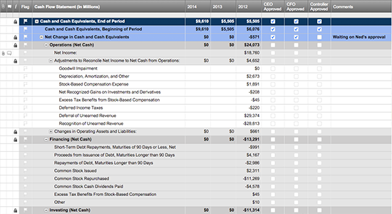 A Smartsheet Template Can Improve How Your Team Tracks And Reports On Cash Flow
