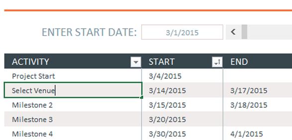 Milestones in Excel