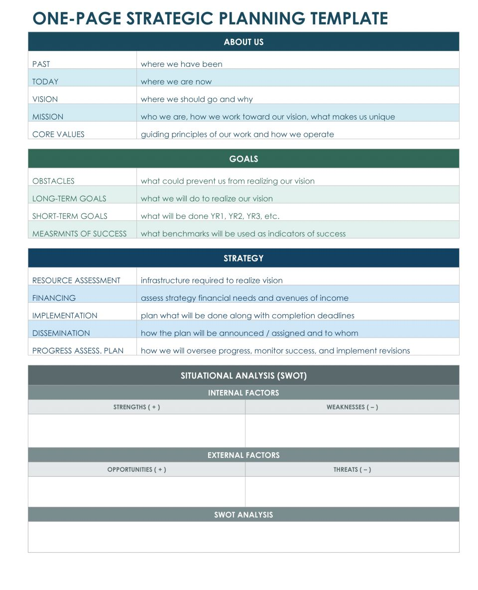 Ultimate toolkit for teamworking success smartsheet one page strategic plan excel template wajeb Images